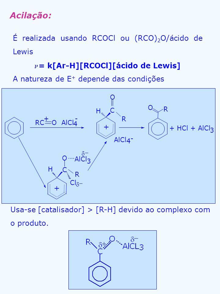 = k[Ar-H][RCOCl][ácido de Lewis]